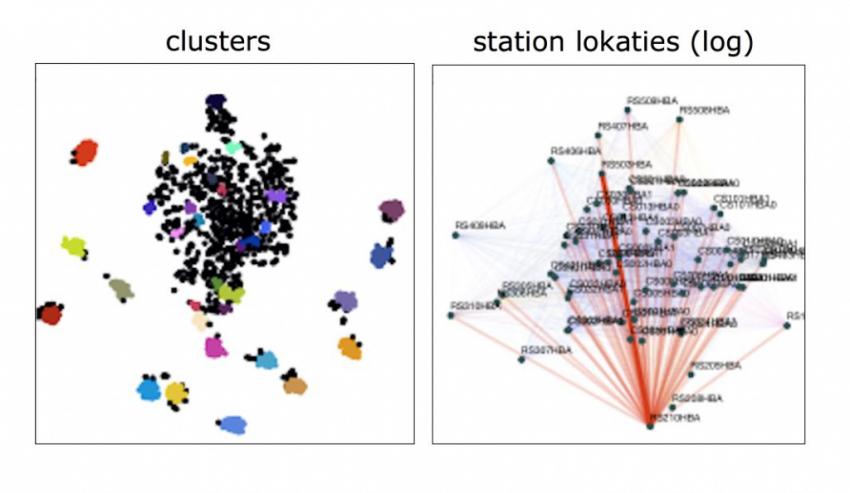 Astron Lofar clusters_web