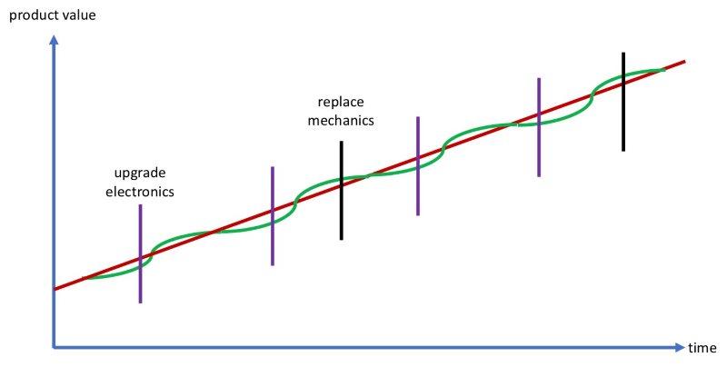 Bosch 03 Figure 2_web