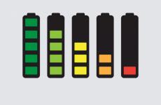 batterij iconen