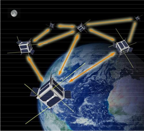 small satellite network