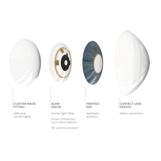 Azalea Vision lens