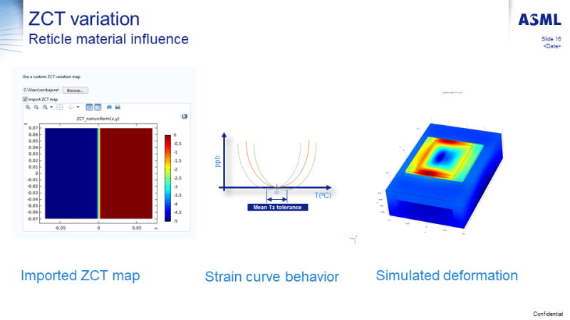 ASML Comsol slide 16